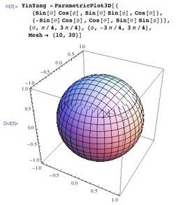 gridMathematica